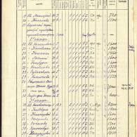 1914-3-ob