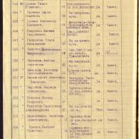 1924-75-2