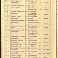 1924-77-2