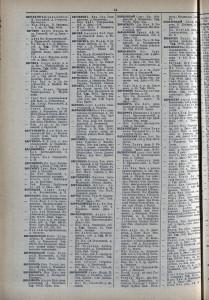 Страница из адресной и справочной книги «Вся Москва» за 1909 год