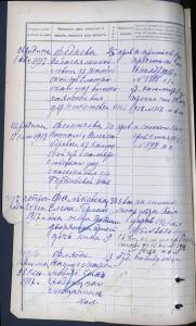 Страница из домовой книги дома 7/15 по Остоженке (ЦАГМ, фонд 1331, опись 8, ед.хр. 137)