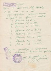 Справка, данная Льву Аветисянц, о том, что на его имя зарегистрированы следующие могилы на Армянском клабдище. Москва, 1976 год.